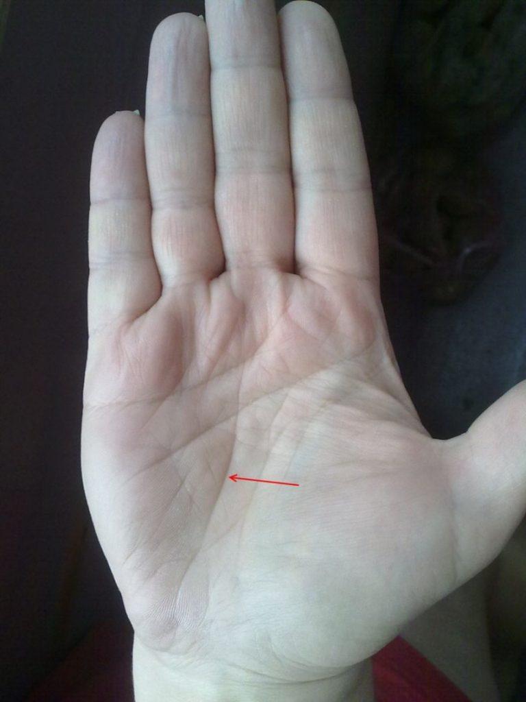 уже знак интуиции на руке фото важно понимать технологические